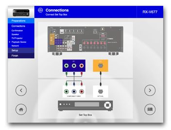 AV SETUP GUIDE - Overview - Apps - Audio & Visual - Products
