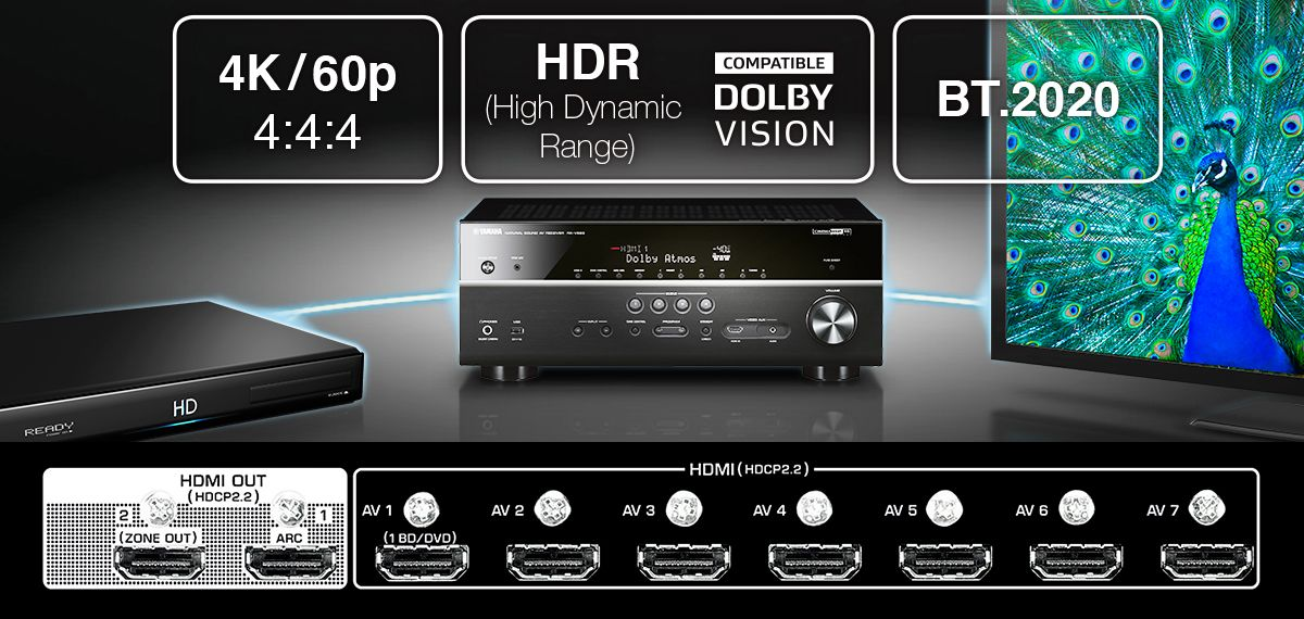 Rx a2070 overview av receivers audio visual for Yamaha rx v483 canada