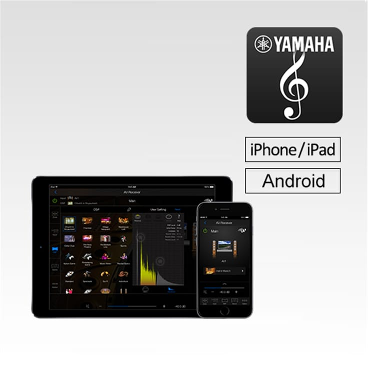 AV CONTROLLER - Overview - Apps - Audio & Visual - Products - Yamaha